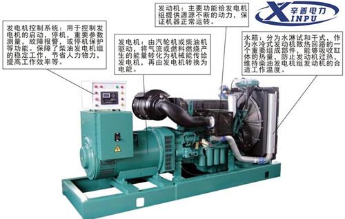 柴油发电机细节图