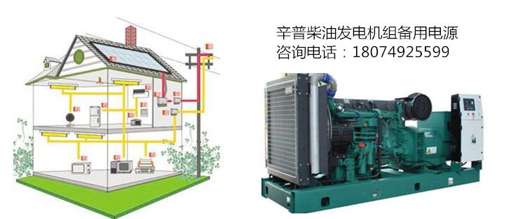 广西辛普电力柴油发电机组租赁