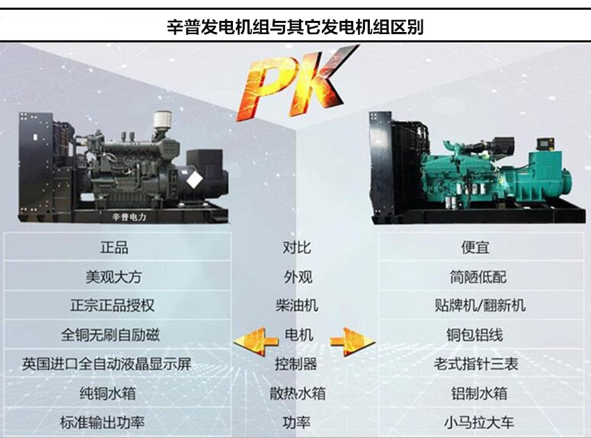 辛普发电机与其它发电机组区别