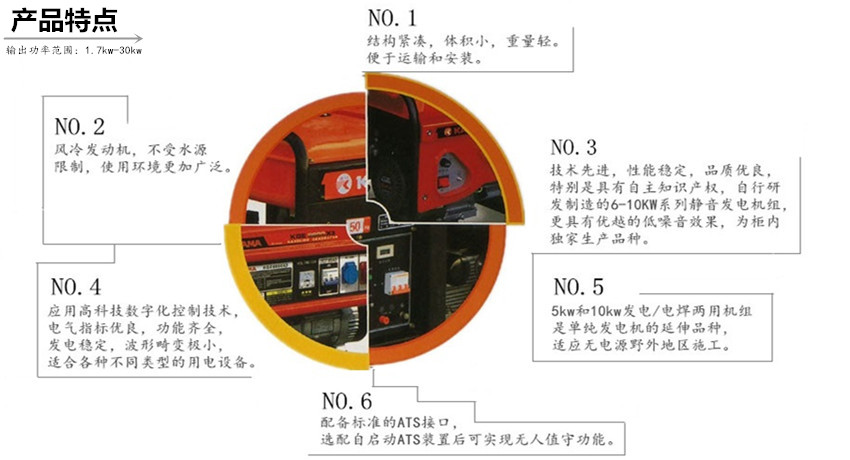 小型发电机组特点介绍