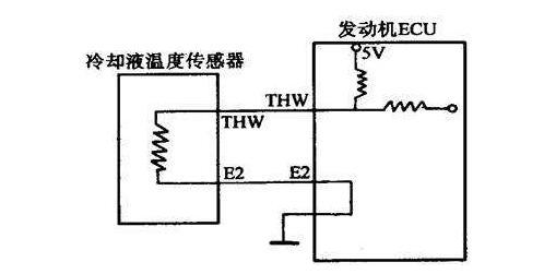 柴油发电机组冷却液的组成以及冷却系统检查
