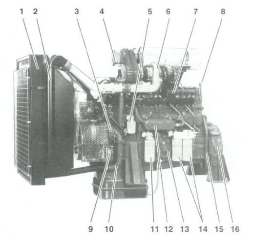 柴油发动机结构分解图