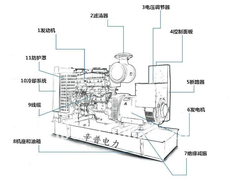 柴油发电机组图解