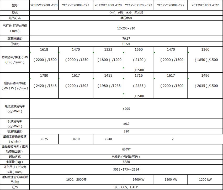 YC12VC系列船舶柴油机型号参数
