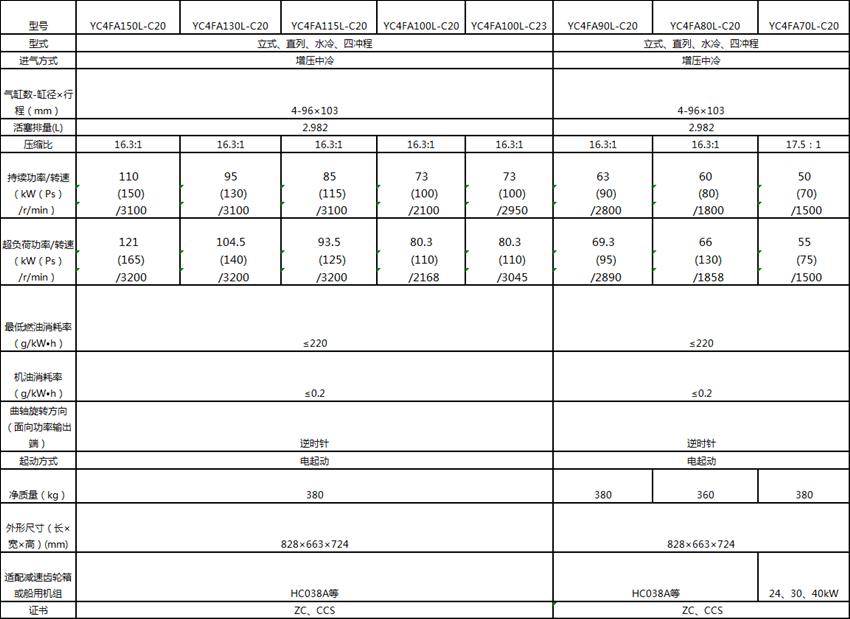 4FA系列船舶发动机型号参数