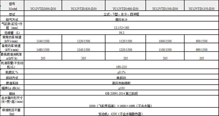 YC12VTD系列发动机参数