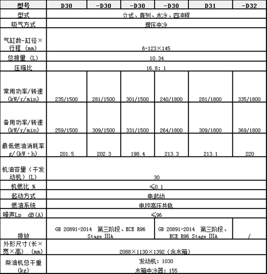 玉柴T3系列发动机技术参数